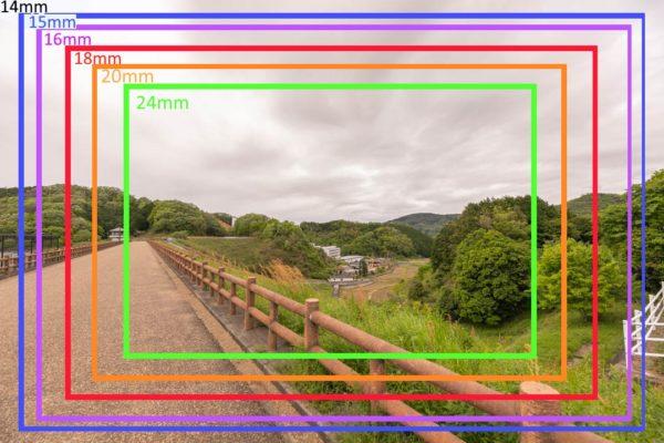 14-24mmの画角比較