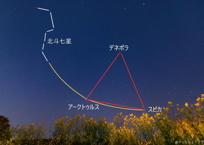 春の大曲線、春の大三角